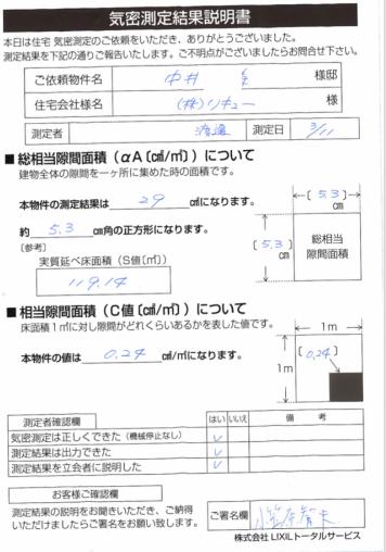 中井様邸気密測定、C値=0.24㎠/㎡でした。 (小林)